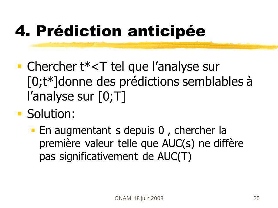 4. Prédiction anticipée Chercher t*<T tel que l'analyse sur [0;t*]donne des prédictions semblables à l'analyse sur [0;T]